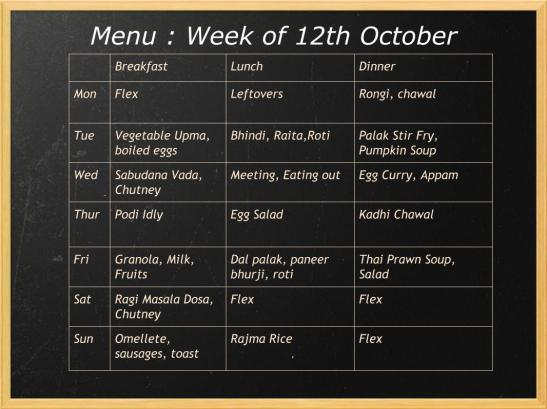 This week's menu